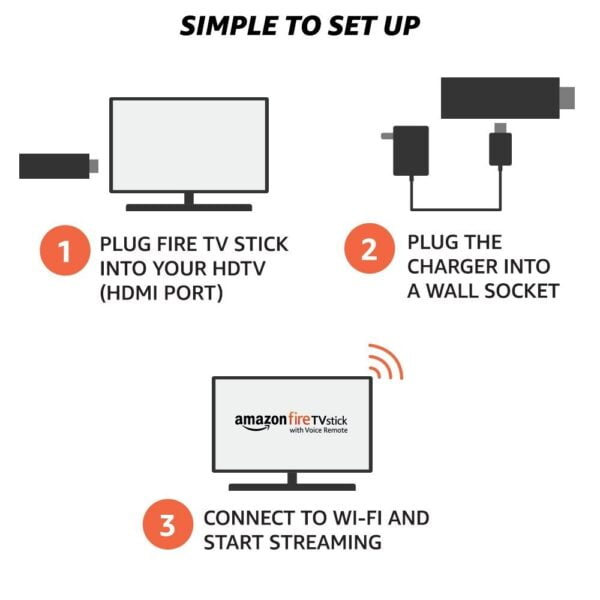 Amazon Fire TV Stick with Voice Remote | Streaming Media Player-5358