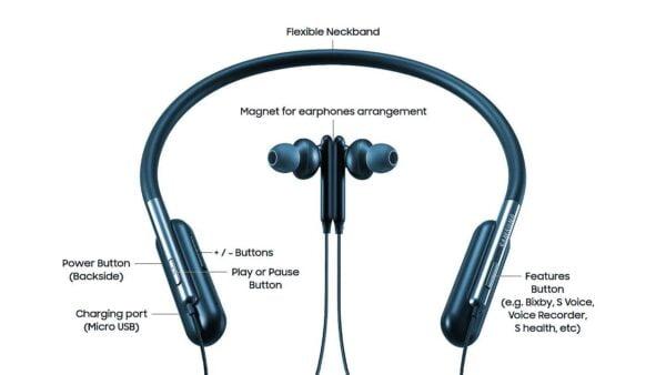 Samsung U Flex Bluetooth In-ear Flexible Headphones with Microphone (Blue)-5815