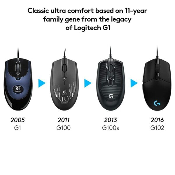 Logitech G102 Optical Gaming Mouse (2nd Generation)-5580