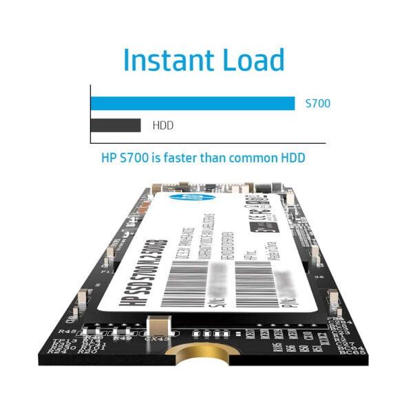 HP SSD S700 M.2 500GB SATA III 3D TLC NAND Internal Solid State Drive - 4YH60PA-7163