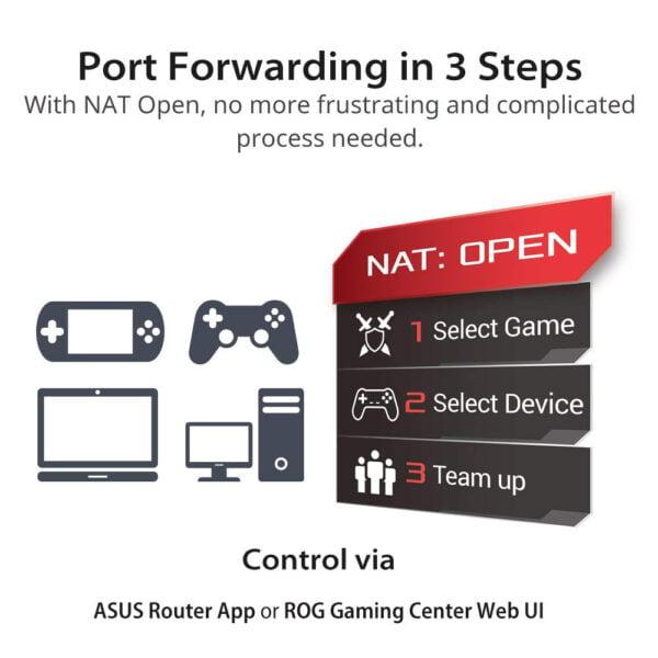 Asus ROG GT-AC2900 3