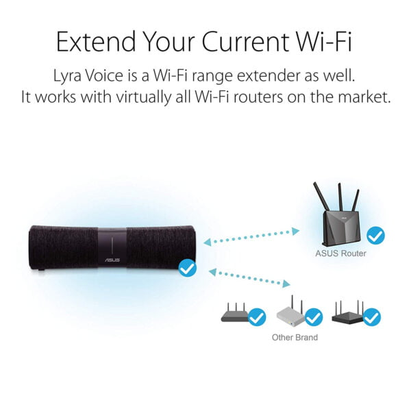 ASUS Lyra Voice Home Mesh WiFi System AC2200, Tri-Band, Aiprotection Lifetime Security by Trend Micro, Parental Control, Amazon Alexa Built-in, Bluetooth, Two 8W Stereo Speakers-8705