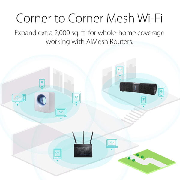ASUS Lyra Voice Home Mesh WiFi System AC2200, Tri-Band, Aiprotection Lifetime Security by Trend Micro, Parental Control, Amazon Alexa Built-in, Bluetooth, Two 8W Stereo Speakers-8704