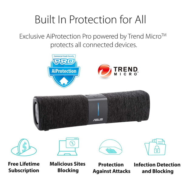 ASUS Lyra Voice Home Mesh WiFi System AC2200, Tri-Band, Aiprotection Lifetime Security by Trend Micro, Parental Control, Amazon Alexa Built-in, Bluetooth, Two 8W Stereo Speakers-8709