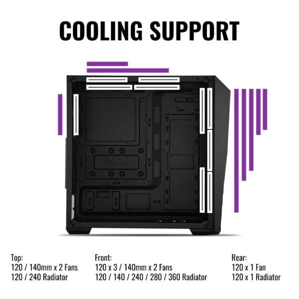 Cooler Master MasterBox K501L RGB Mid Tower Gaming Cabinet with Pre-Installed Fans and Tempered Glass Side Panel-9028