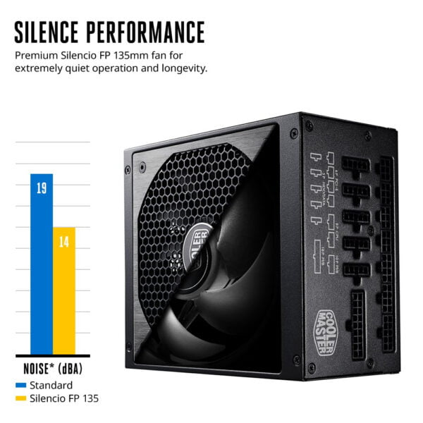 Cooler Master V1000, Full Modular 80+ Gold Certified 1000W Power Supply, 10 Year Warranty-9608