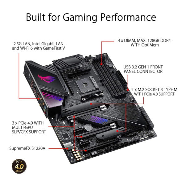Asus AMD X570 ATX ROG E gaming motherboard with PCIe 4.0, 2.5 Gbps and Intel Gigabit LAN, Wi-Fi 6 (802.11ax), 16 power stages, dual M.2 with heatsinks, SATA 6Gb/s, USB 3.2 Gen 2 and Aura Sync RGB lighting-9425