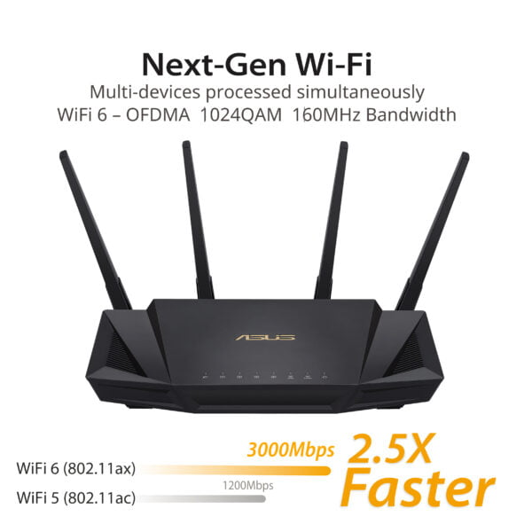 Asus RT-AX3000 AX3000 Dual Band WiFi 6 (802.11ax) Router supporting MU-MIMO and OFDMA technology, with AiProtection Pro network security powered by Trend Micro™, compatible with ASUS AiMesh WiFi system-9819