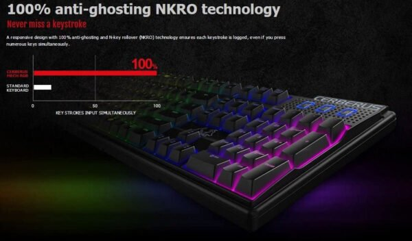 Asus Cerberus Mech RGB mechanical gaming keyboard with RGB backlit effects, 100% anti-ghosting N-key rollover (NKRO), and dedicated hot keys for gaming shortcuts-10050